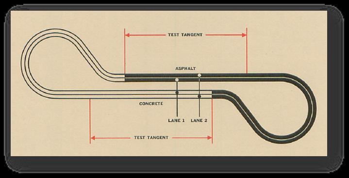 AASHO-Road-Test-7